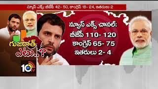 BJP Vs Congress - Exit Polls to Predict who will win Gujarat..? - Gujarat Polling 2017  - netivaarthalu.com