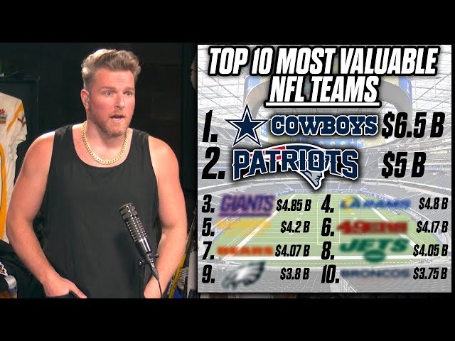 Pat McAfee Reacts Top 10 Most Valuable NFL Franchises Revealed
