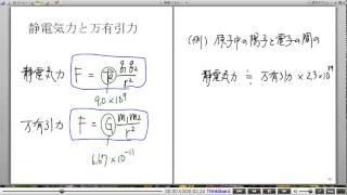 高校物理解説講義:「静電気力」講義3