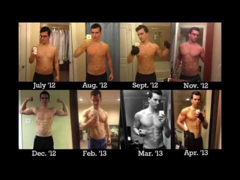 Body Beast Results - First 9 months