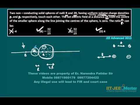 JEE advance 2013 Physics Paper 1  solutions