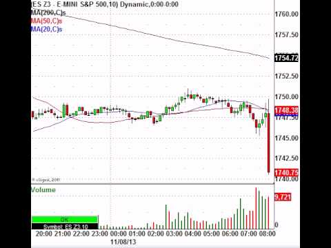 October Job Report Surprises, Is QE-3 Tapering Around The Corner?