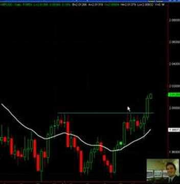Forex terbaik perdagangan broker dalam talian | Ulasan Melayu dan