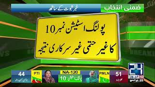 PML-N, PTI candidates in close competition in NA 120 by election