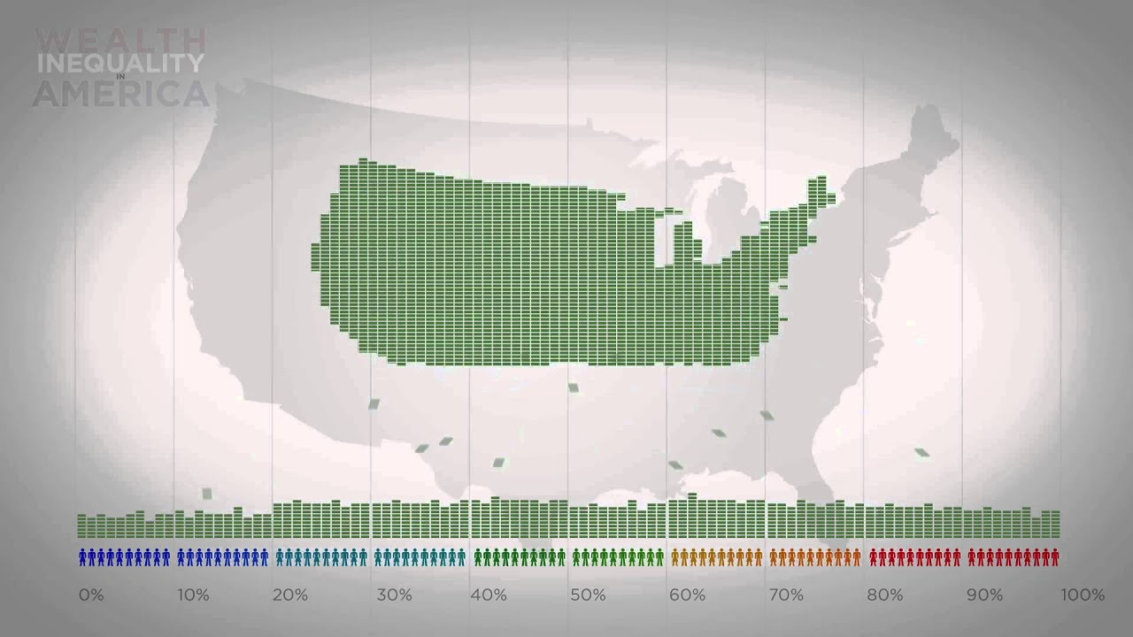 Distribution of Wealth in America Wealth Inequality in America