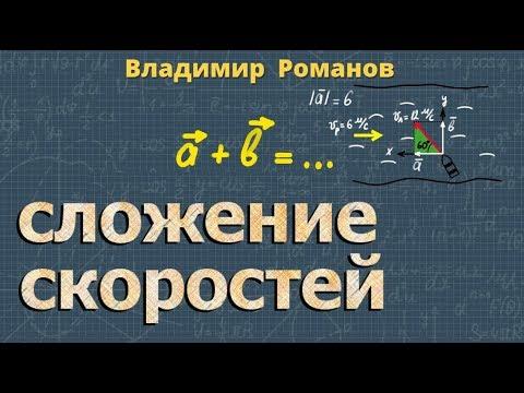 кинематика СЛОЖЕНИЕ СКОРОСТЕЙ 10 класс