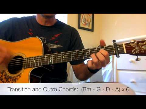 Download  Muse - Dead Inside Acoustic Guitar Lesson Gratis, download lagu terbaru