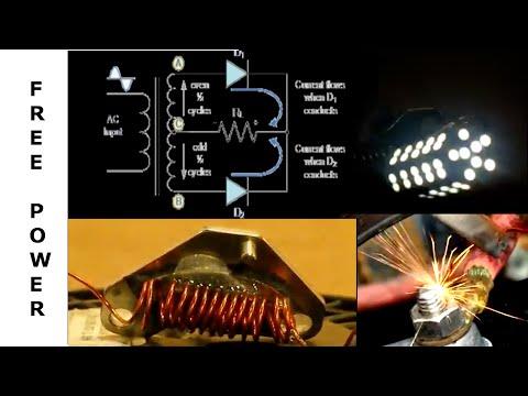 Free Energy Generator - Outside Revealed RAW FAKE DIY