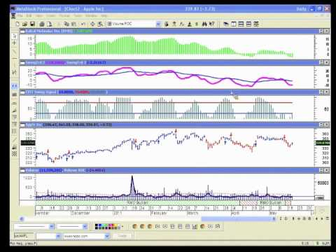Free forex historical data metastock