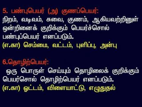Tnpsc tamil gk questions software