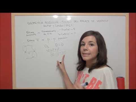 QUIMICA Enlace covalente   Modelo del enlace de valencia