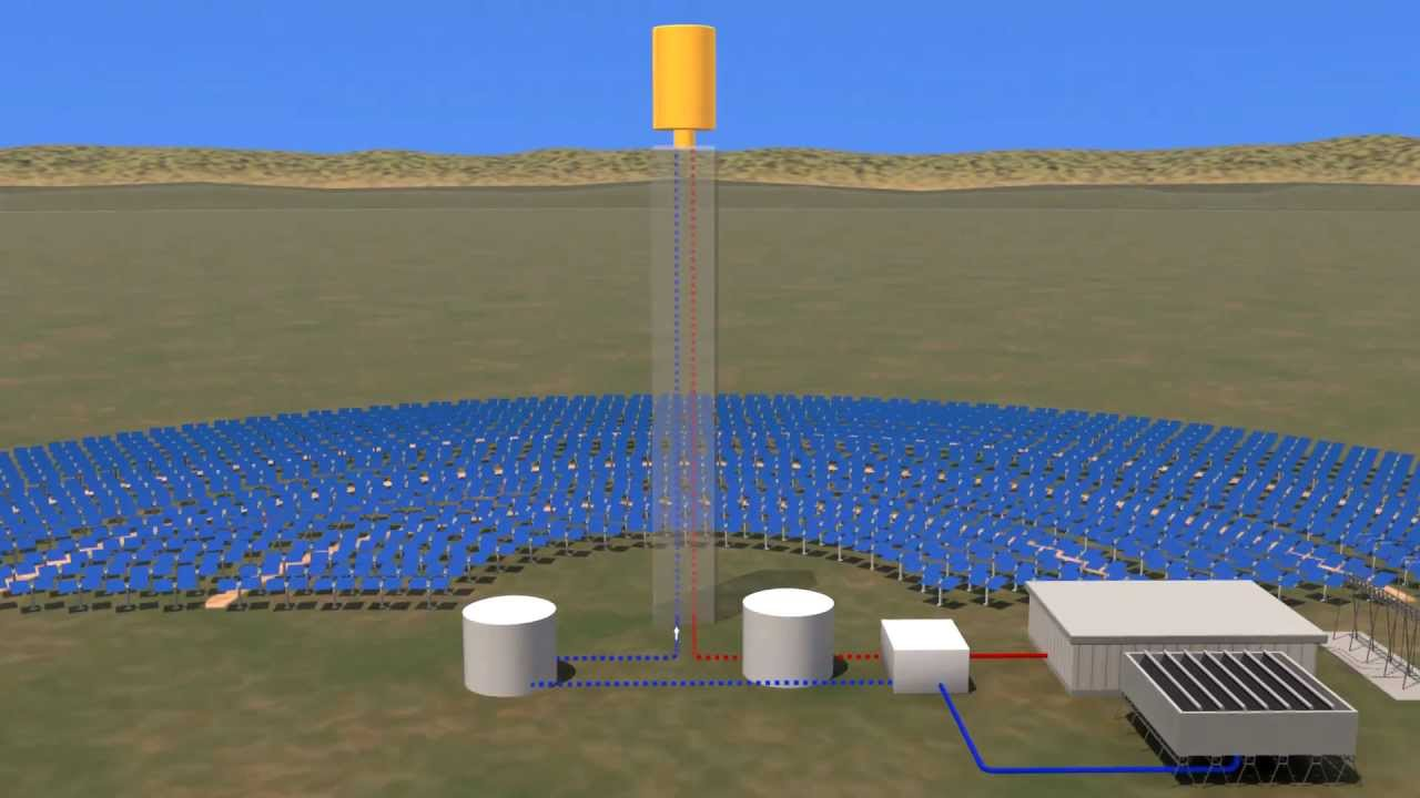 Concentrating Solar Power Power Towers Youtube
