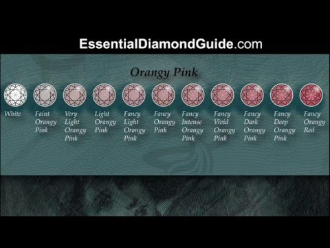 022 Pink Diamond Chart Showing Gia Grading Descriptions Youtube