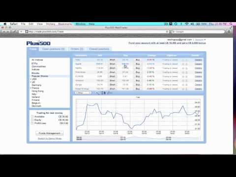 Plus500 Review - Make Tons of Money Free and Easy!