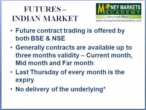 derivative futures in India Hindi & English Stock Market Training Bangalore .