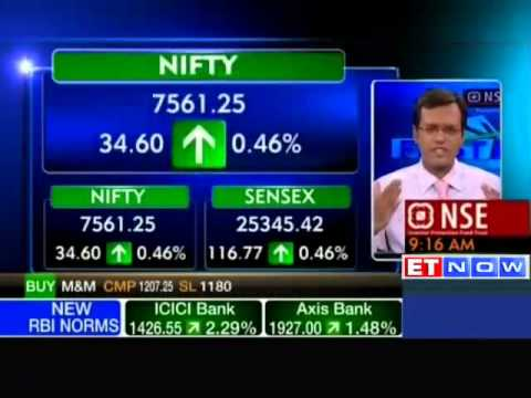 Sensex Rallies Over 100 pts; Nifty reclaims 7550 levels