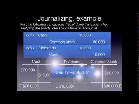 Recording Business Transactions: Journal Entries (Journalizing) - Financial Accounting video