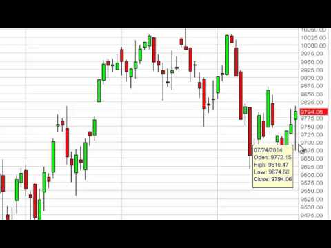 Dax Technical Analysis for July 25, 2014 by FXEmpire.com