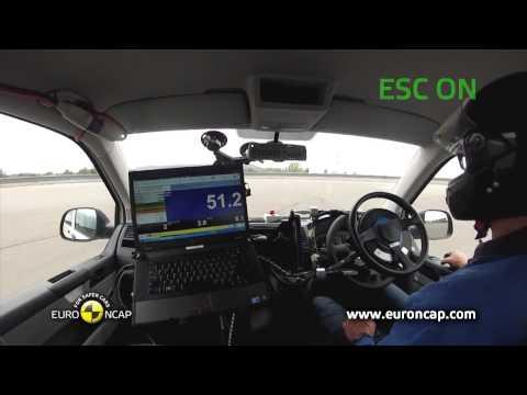 Euro NCAP | VW T5 | 2013 | Электронный контроль устойчивости