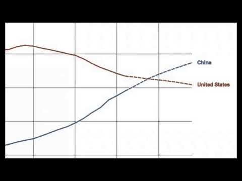 China Just Overtook The USA As The World's Largest Economy!