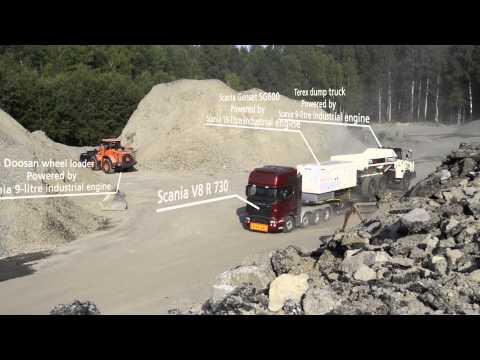 Scania's heavy-haulage tractors meet every challenge