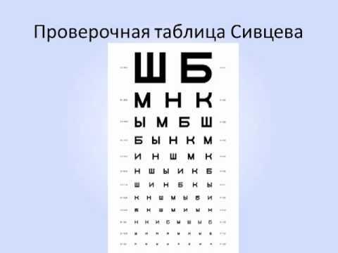 Видео как проверить зрение в домашних условиях