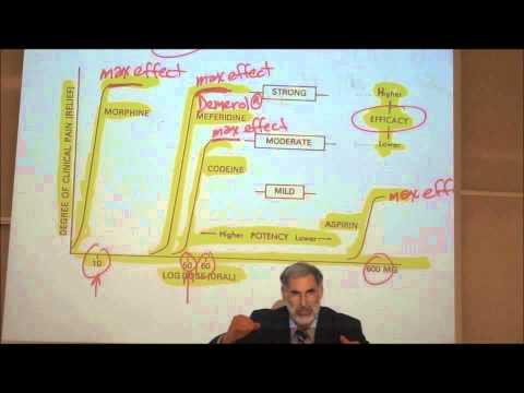 PHARMACODYNAMICS by Professor Fink thumbnail