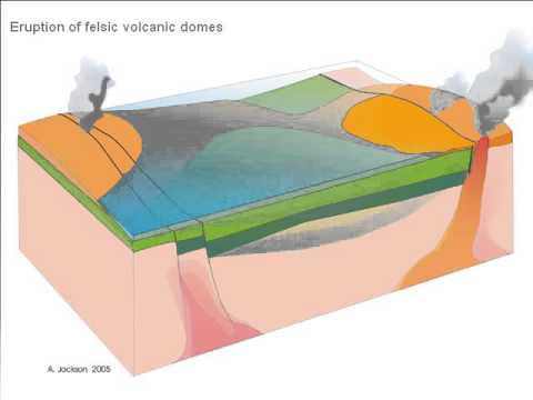 ORE DEPOSITS 101   Part 4   Mesothermal and Greenstone Lode Gold