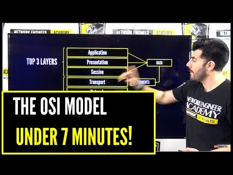 The OSI MODEL under 7 MINUTES! CCENT CCNA Network+ CAN YOU DO IT?