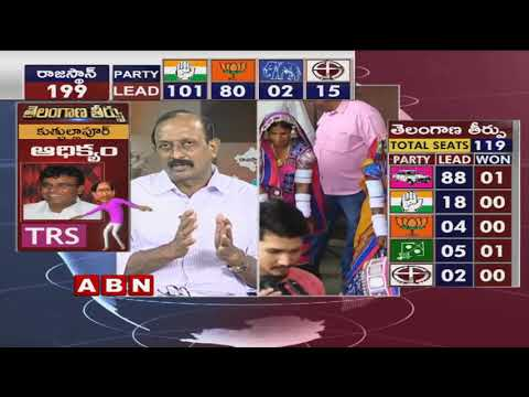 Telangana Elections Results LIVE | TRS Leads in 88,Congress 18 | ABN Telugu