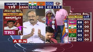 Telangana Elections Results LIVE - TRS Leads in 88-Congress 18  - netivaarthalu.com