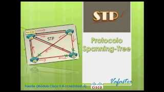 STP - Protocolo spanning-Tree 1/6