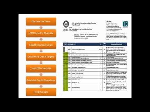 Intro to LEED   LEED Green Associate Final