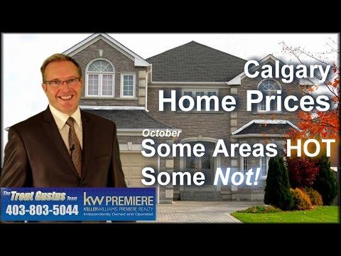 Calgary Market Reports
