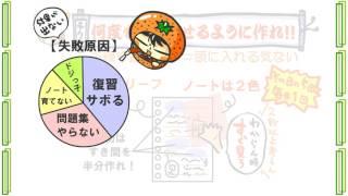 生物特別編2話「生物ノート」byWEB玉塾