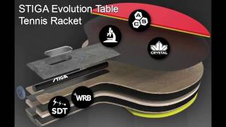Top 5 Best Table Tennis Paddle
