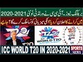 foto ICC WORLD Cup 2020 Schedule/ Venues Announced For ICC World T20, To Be Hosted By Australia
