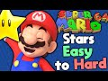 Ranking Every Star in Super Mario 64