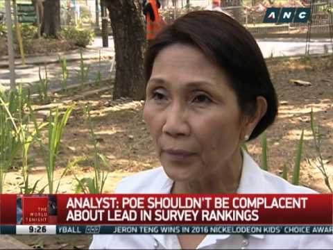 Analyst: Poe shouldn't be complacent about survey rankings