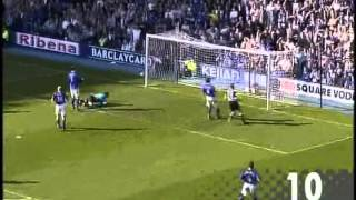 Top 20 Newcastle United Goals Season 2002 2003