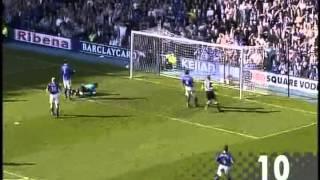 Top 20 Newcastle United Goals Season 2002 2003