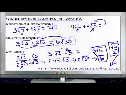 Simplifying Radicals Review Principles - Basic