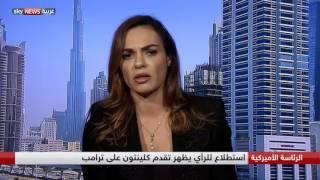 مقابلة مع خبيرة العلاقات الأميركية الخليجية دانيا الخطيب
