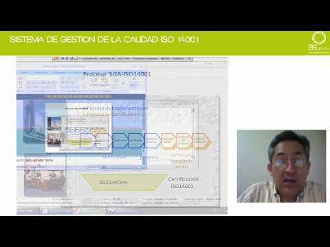 SISTEMA INTEGRADO DE GESTION DE LA CALIDAD ISO 14001