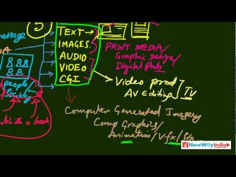 Multimedia - 01 - What is Multimedia & Definition of Multimedia