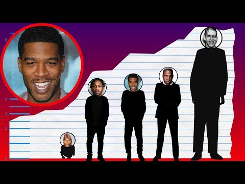 How Tall Is Kid Cudi? - Height Comparison!