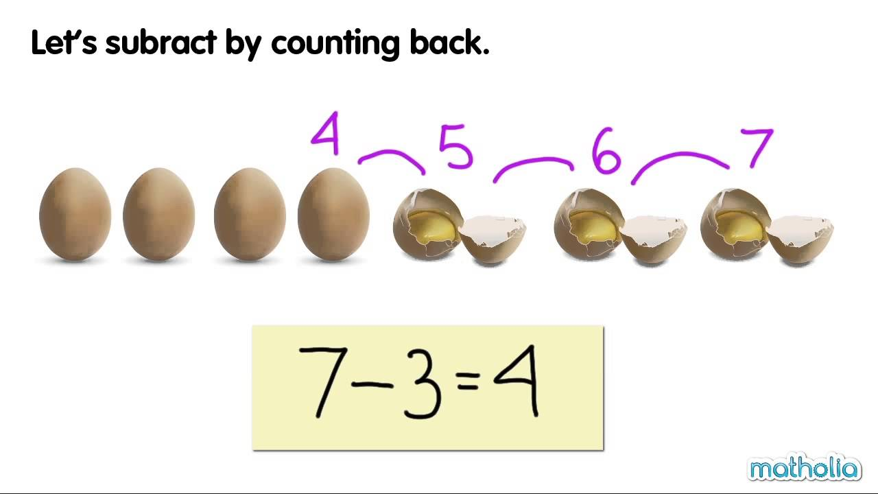 Subtract By Counting Back Youtube