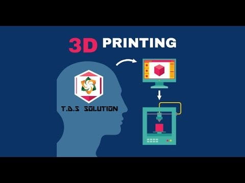 how to use  3d printing  software in windows 10 Vol:1