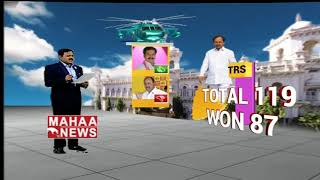 TRS Grand Victory in Telangana Elections 2018 | Telangana Elections 2018 Result | Prime Time Debate
