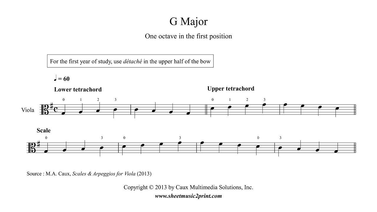 Viola G Major S    FIRST  G Major Scale Guitar 1st Position